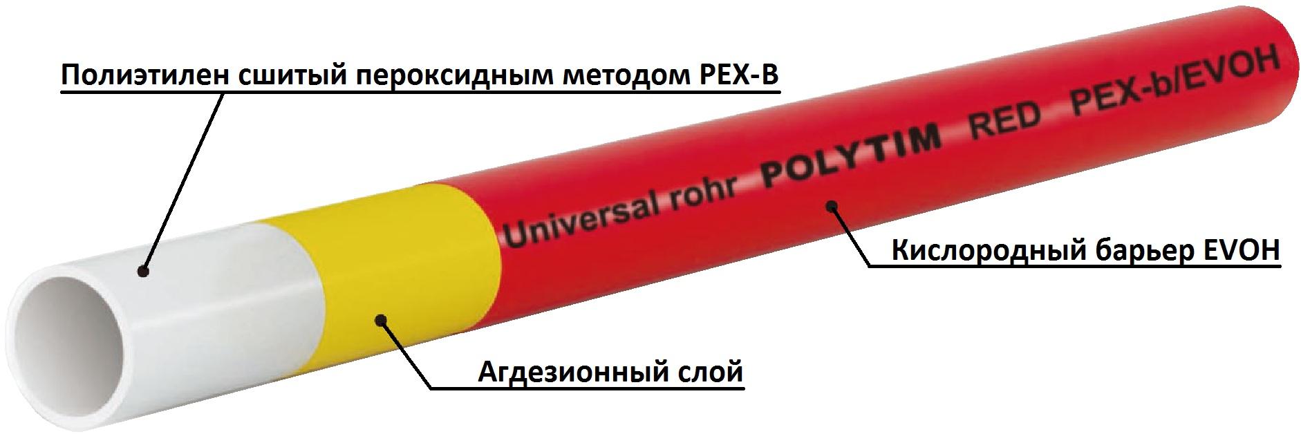 Сшитый полиэтилен производства россия 81